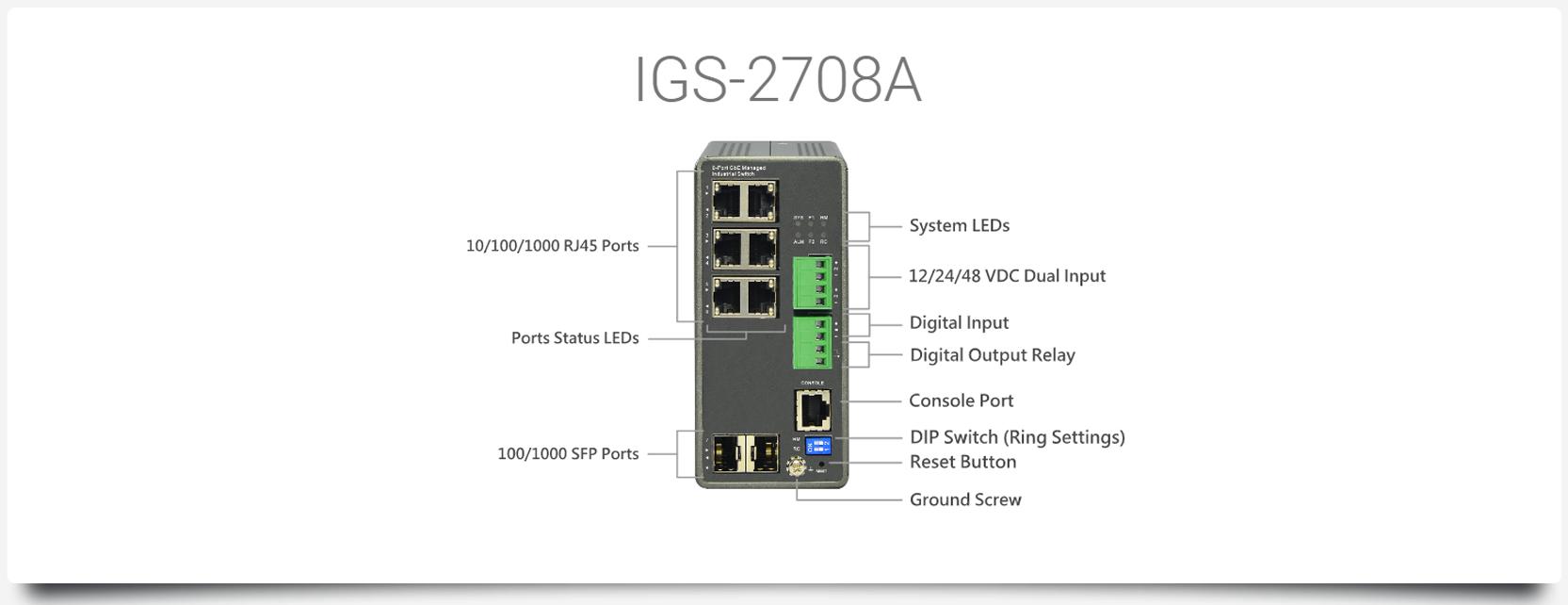 IGS-2708A