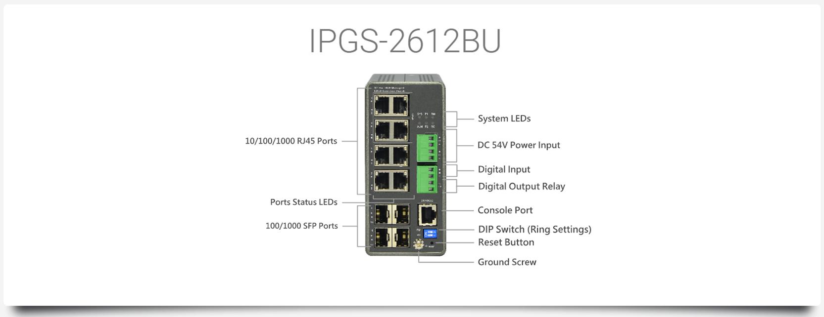 IPGS-2612BU