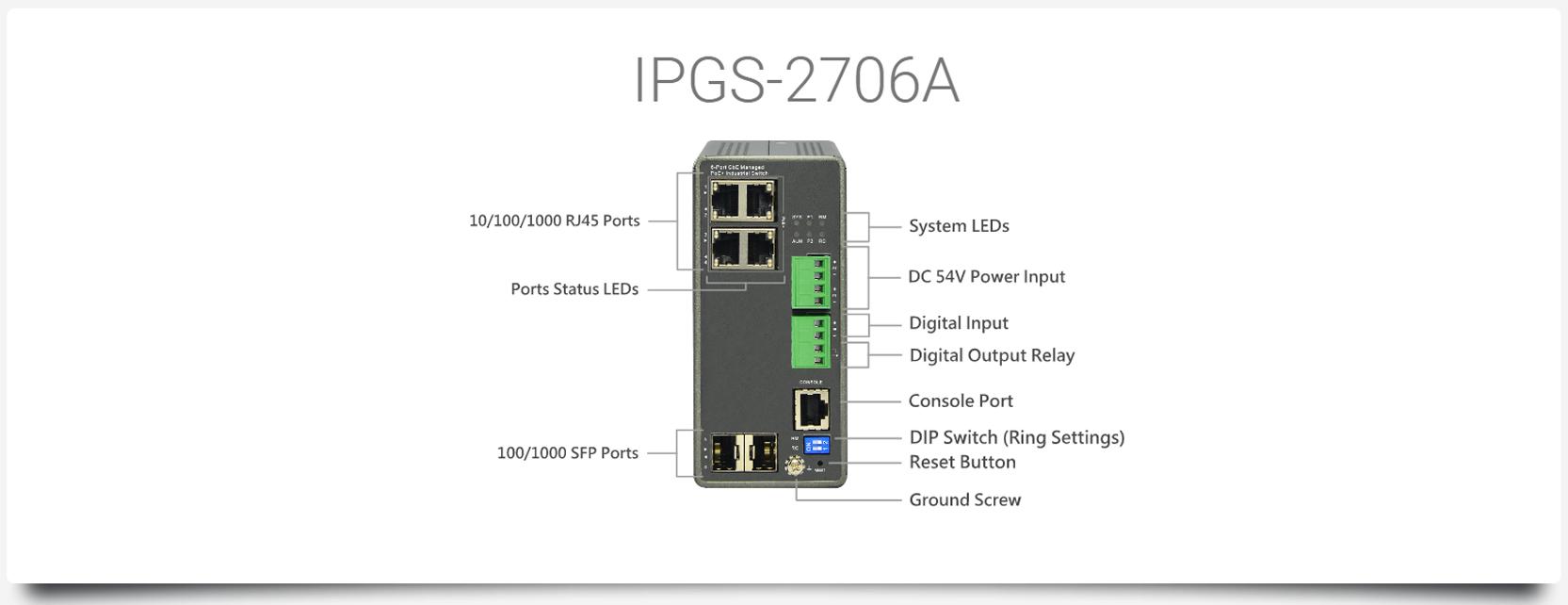 IPGS-2706A