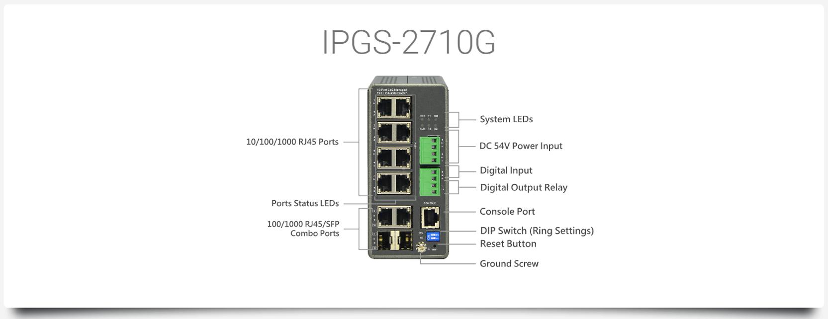 IPGS-2710G
