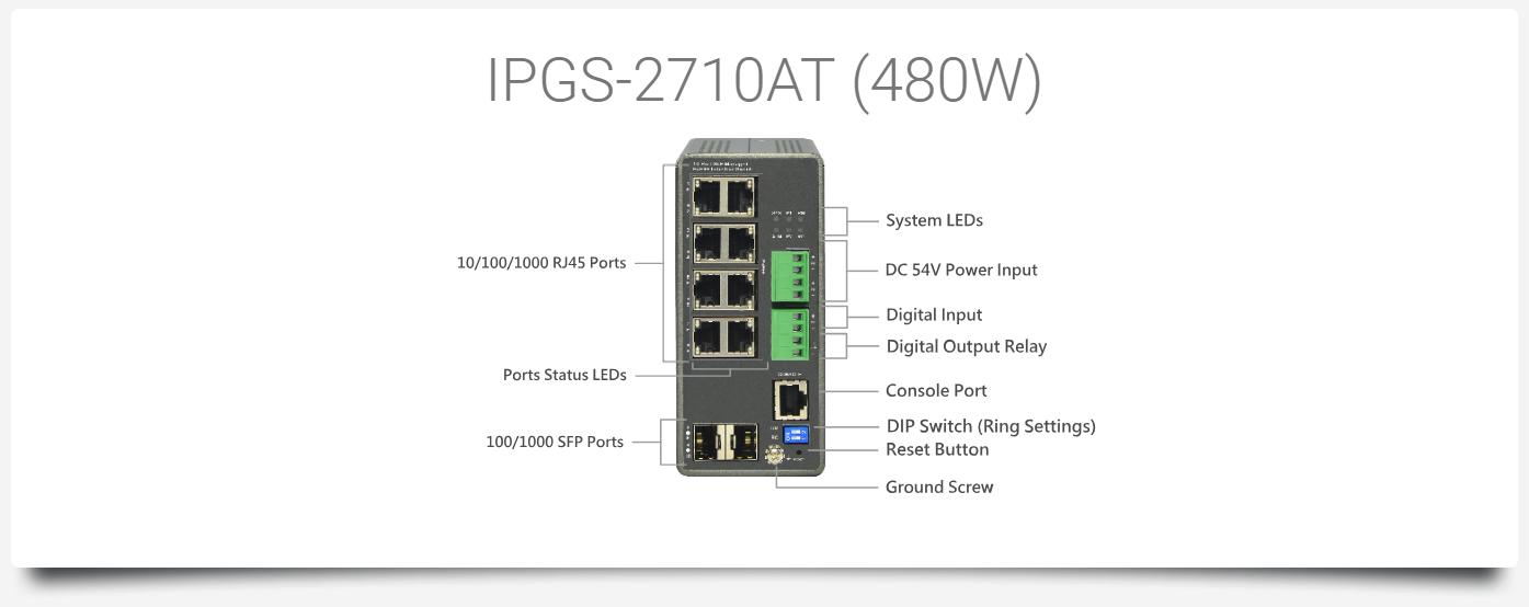 IPGS-2710AT