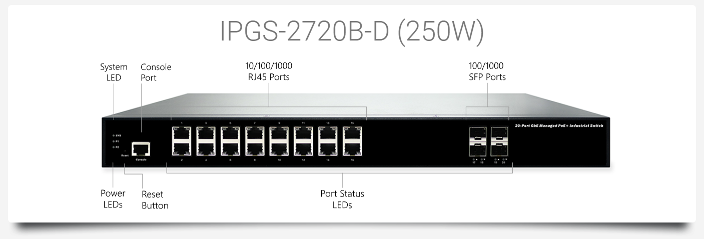 IPGS-2720B-D