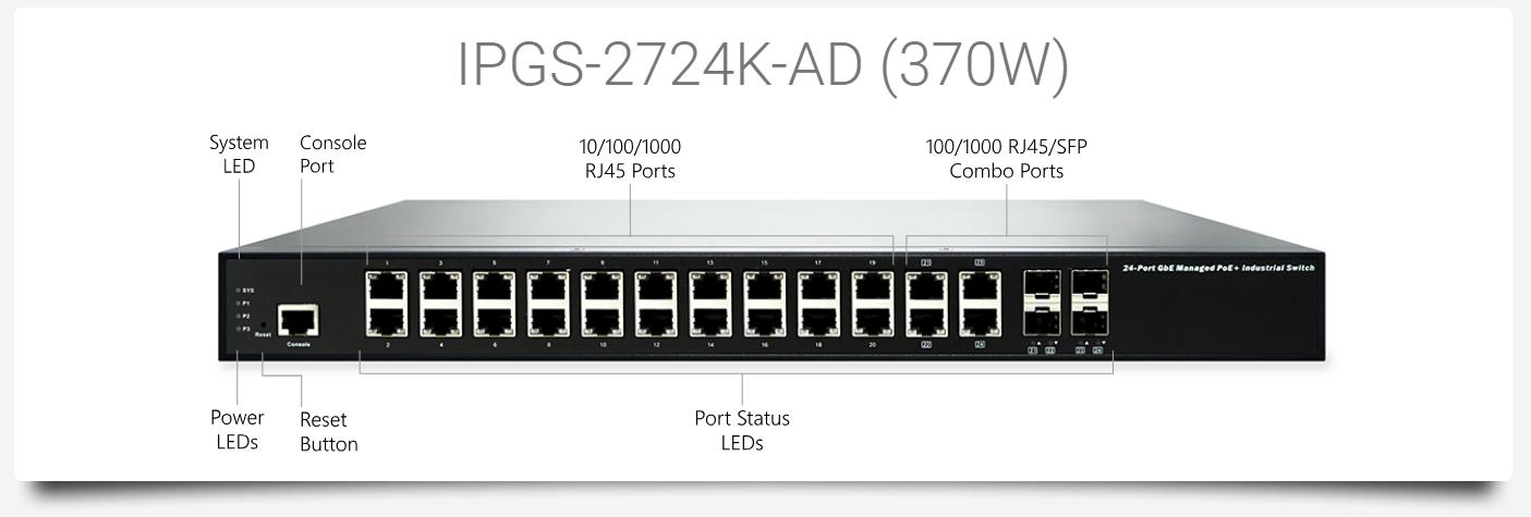 IPGS-2724K-AD
