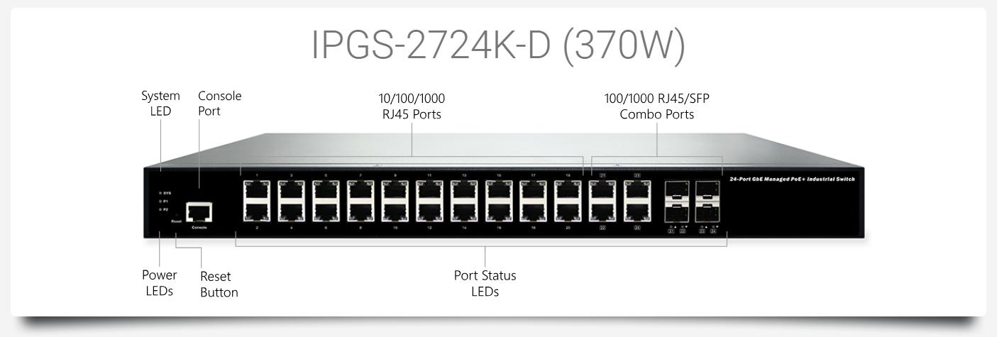 IPGS-2724K-D