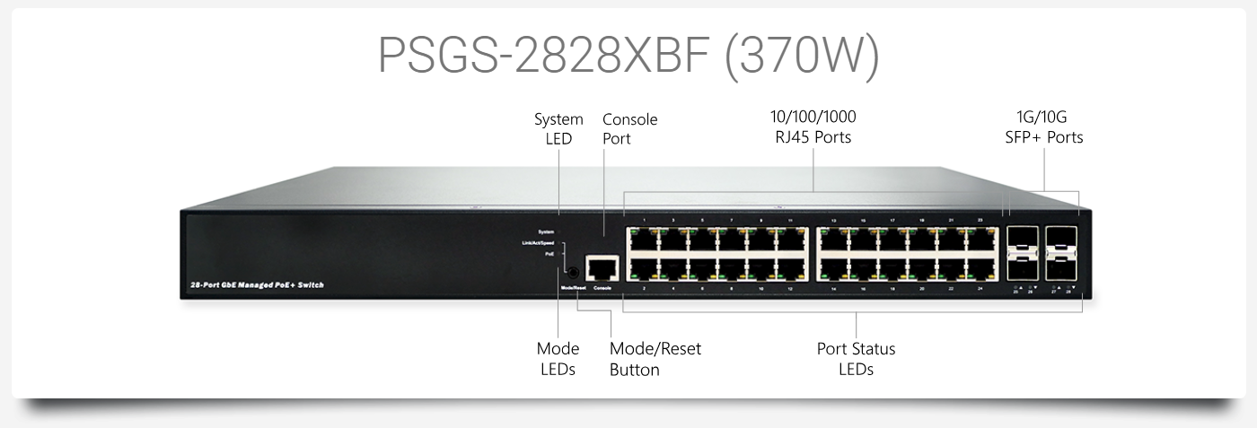 PSGS-2828XBF