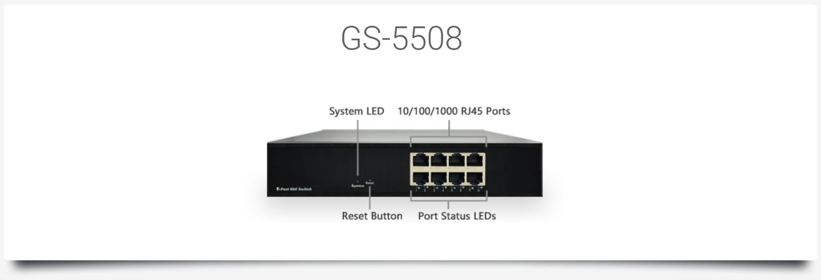 GS-5508