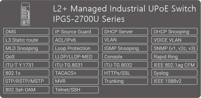 Industrial-2-IPGS-2700U