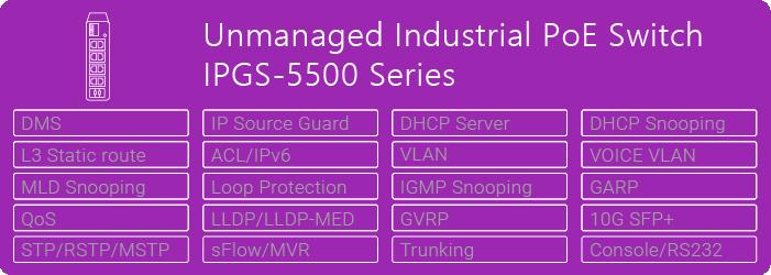 Industrial-4-IPGS-5500
