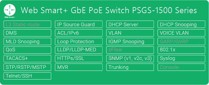 PoE-PSGS-1500