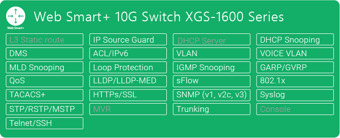 10G-XGS-1600