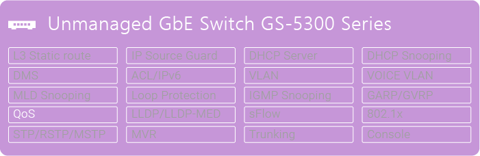 1G-GS-5300-switch