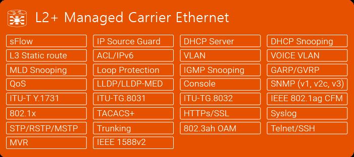 Carrier-1-L2+
